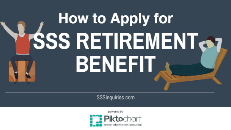 How To Apply For Sss Retirement Benefit