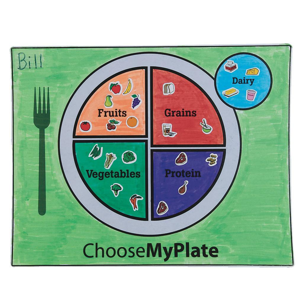 Myplate Printable That Are Resource