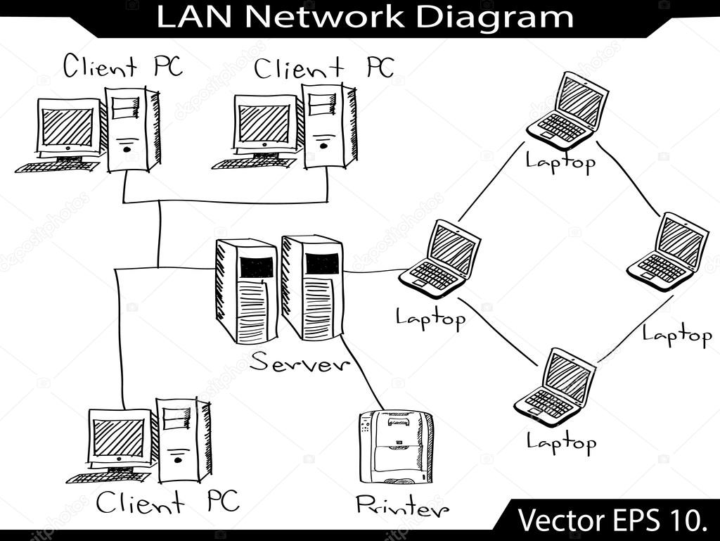Diagram Of Wireless Ethernet