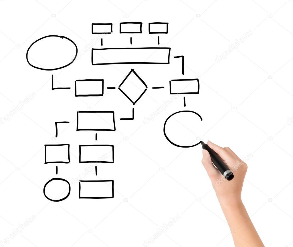 Stroomschema Tekening Illustratie