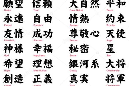 Japanese Tattoos Words Path Decorations Pictures Full Path