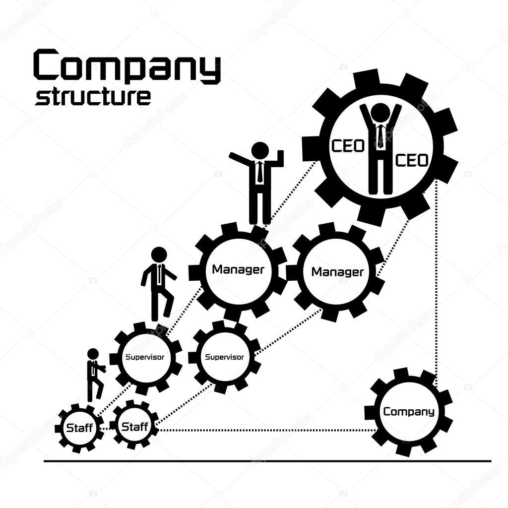 Company Structure And Organization Diagram For Business