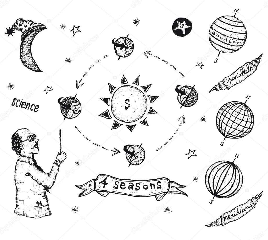 Conjunto De Ciencias Da Terra E Sistema Solar