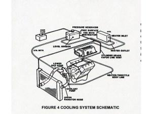 Vortec 4 3 Diagram Coolant Passage  Wiring Library
