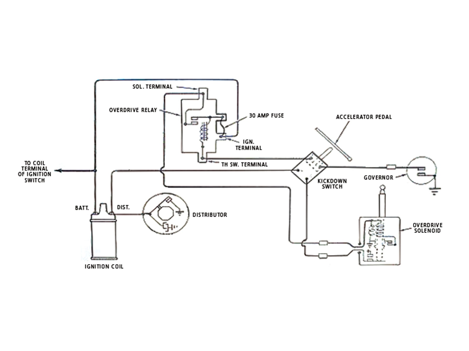 tr6 overdrive wiring diagram tr6 transmission diagram
