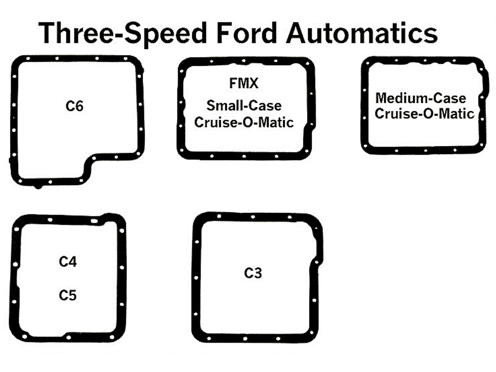 Ford Overdrive Overview