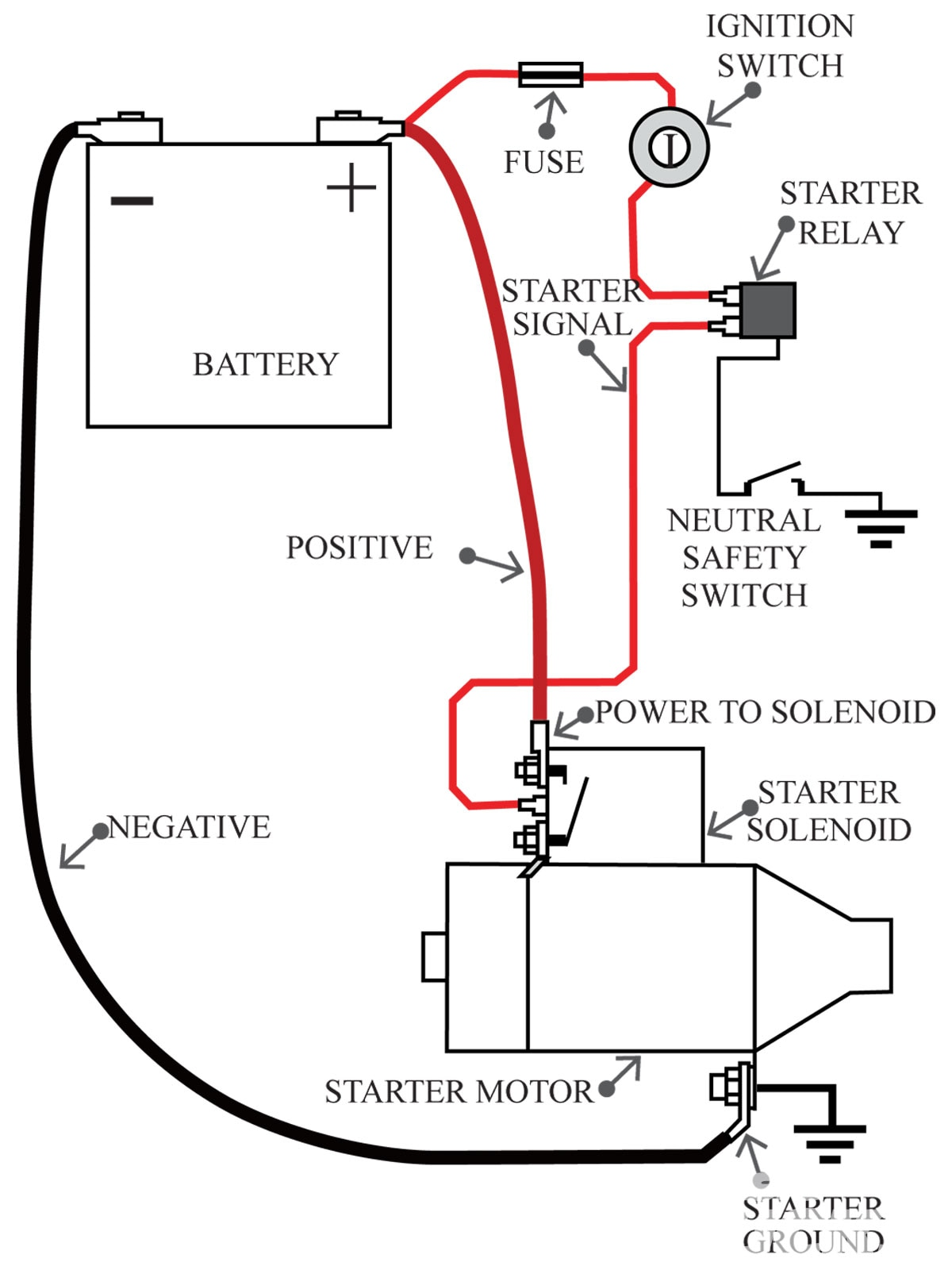 Electric Motor Switch Wiring Diagram Diagrams Wiring