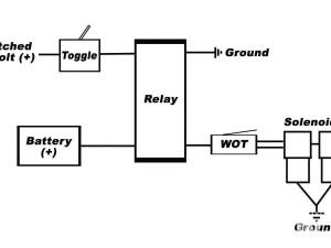 Installing A Zex Perimeter Plate Nitrous System  Hot Rod