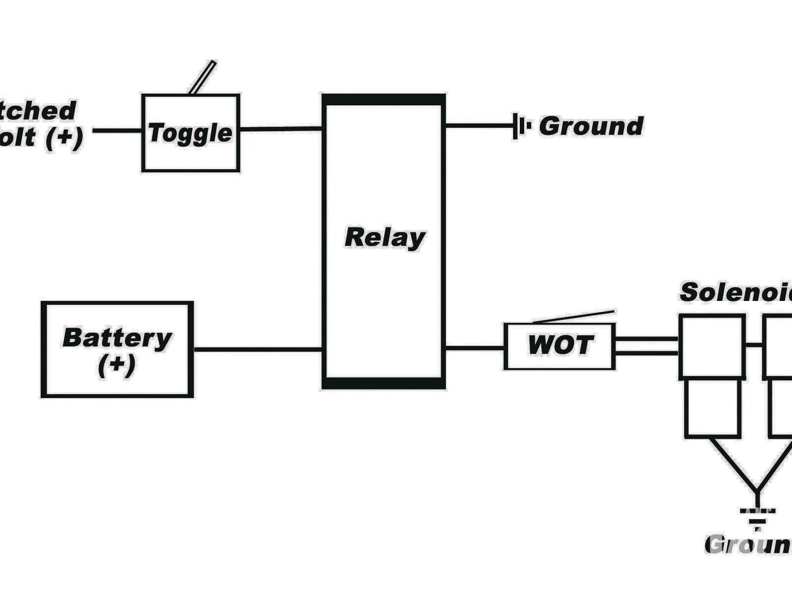 Installing A Zex Perimeter Plate