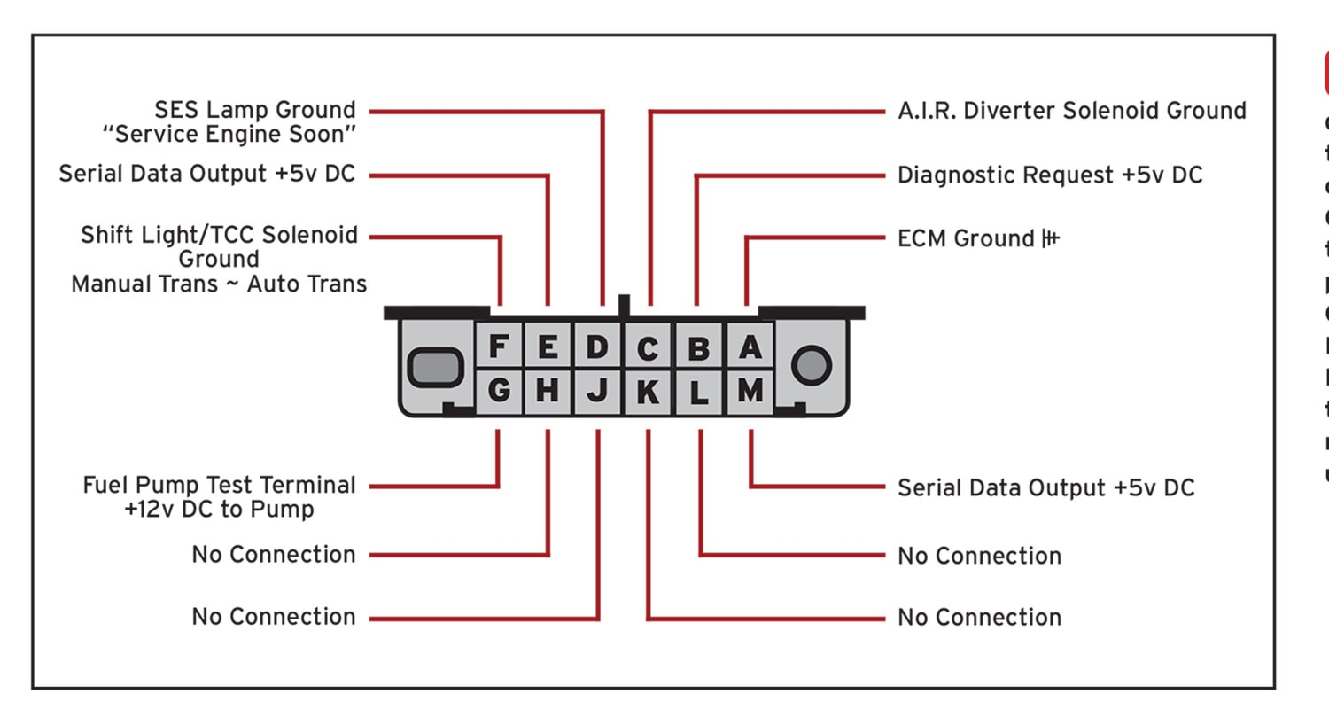 ford obd ii wiring diagram inpsector aircraft wiring harness, Wiring diagram