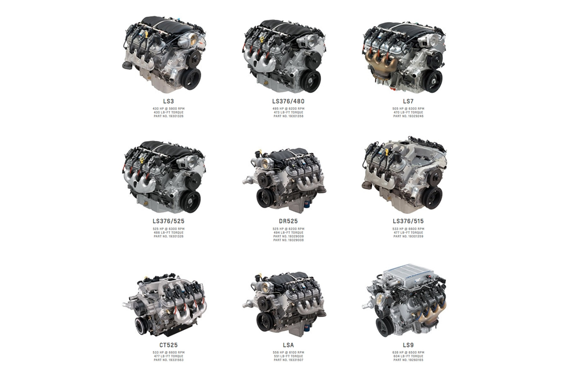 Chevrolet Performance S Great Ls Crate Rebate Is On