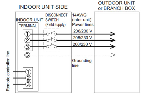 mitsubishi mini split wiring diagram  save wiring diagrams