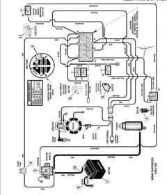 Craftsman rider safety switches