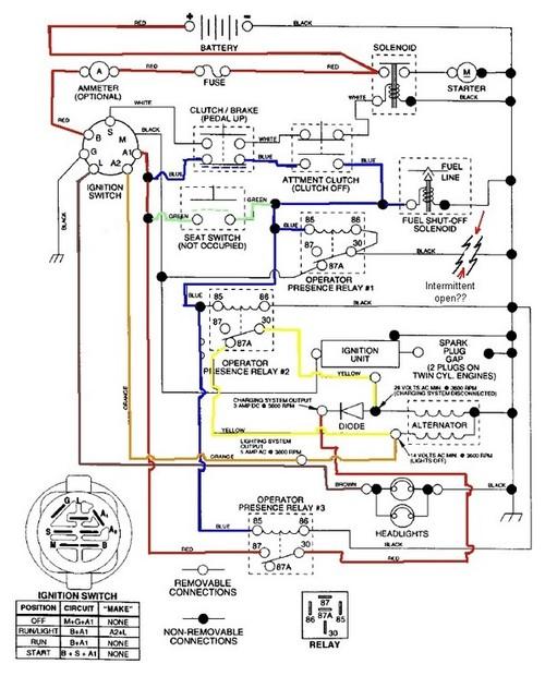 home design?resize\=500%2C620\&ssl\=1 husqvarna yth24v48 tractor wiring diagram husqvarna tractor husqvarna yth24k48 wiring diagram at fashall.co