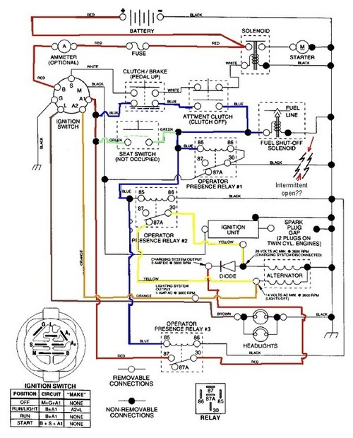 husqvarna garden tractor diagram all about repair and wiring husqvarna garden tractor diagram riding mower wire diagram wiring exles and instructions husqvarna garden