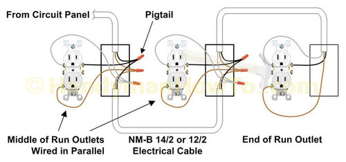 wiring electrical outlets parallel diagram wiring wiring electrical outlets parallel diagram the wiring on wiring electrical outlets parallel diagram