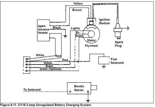 home design?resize=500%2C348&ssl=1 kohler cv16s wiring diagram wiring diagram wiring schematic for a goodman air handler at suagrazia.org