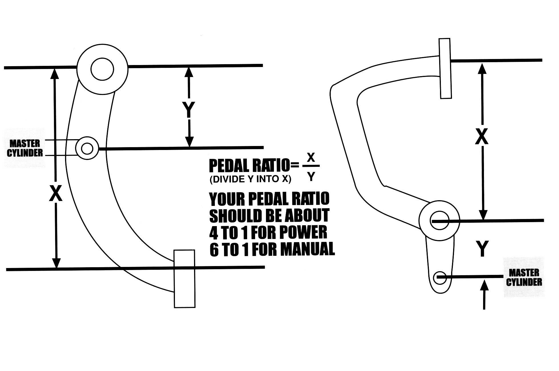 Selecting Amp Installing Brake System Components