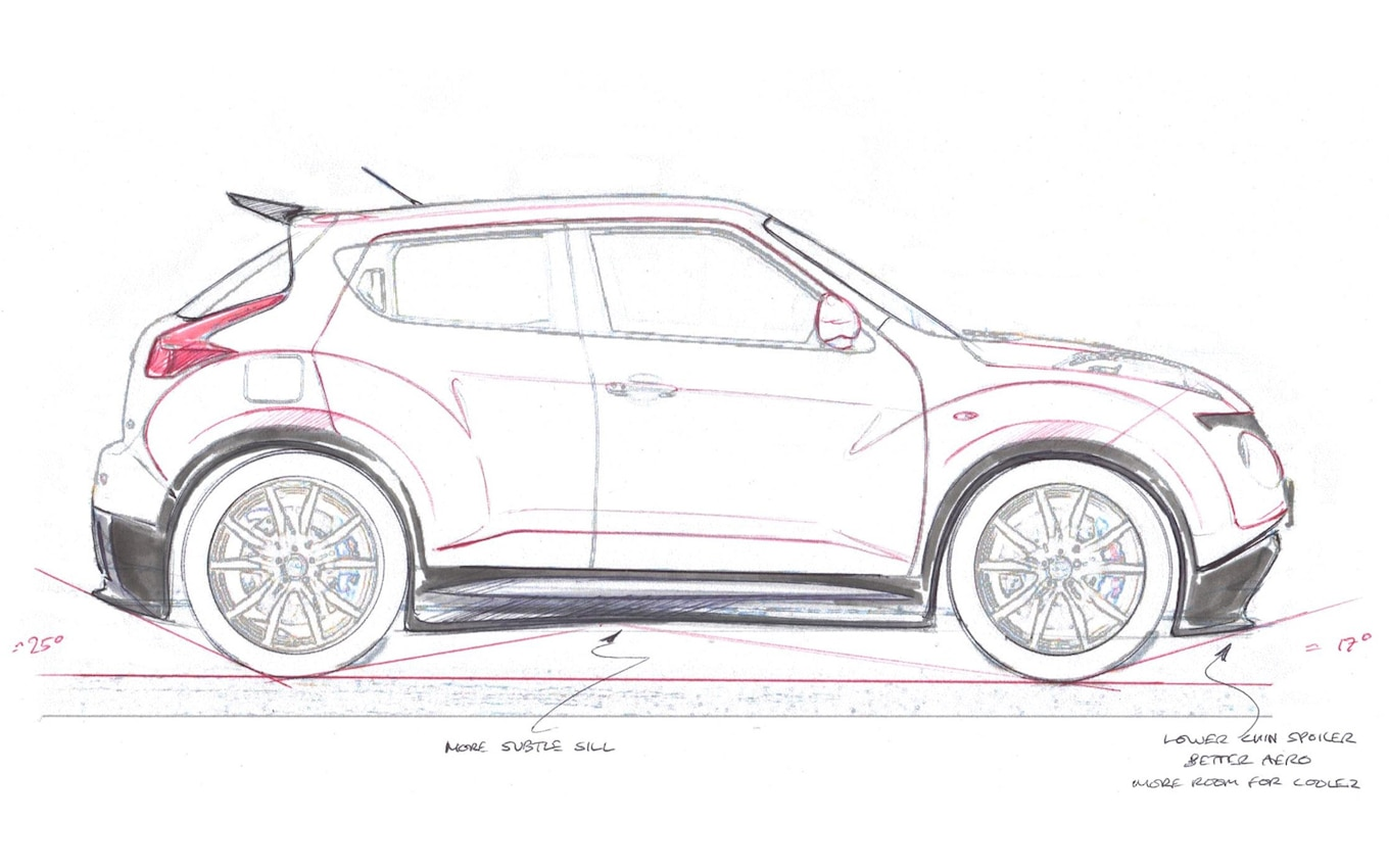 Baby Godzilla Nissan Juke R Revealed With Gt R Power