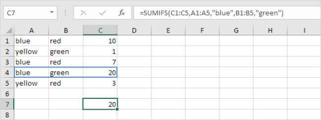 Những hàm bạn cần biết khi quản lý bán hàng bằng Excel - Hàm SUMIF