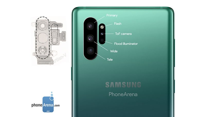 Samsung Galaxy Note 10 rear camera design leaked