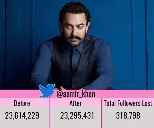 Aamir-Khan-Twitter