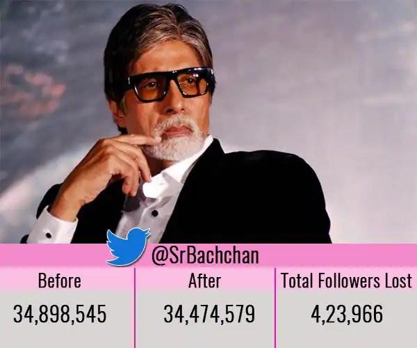 Amitabh-Bachchan-Twittre