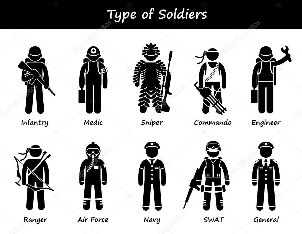 Soldat Typen Und Klasse Strichmannchen Piktogramme Symbole