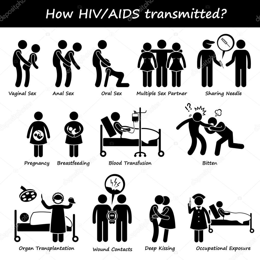 Resultado de imagen para hiv transmite