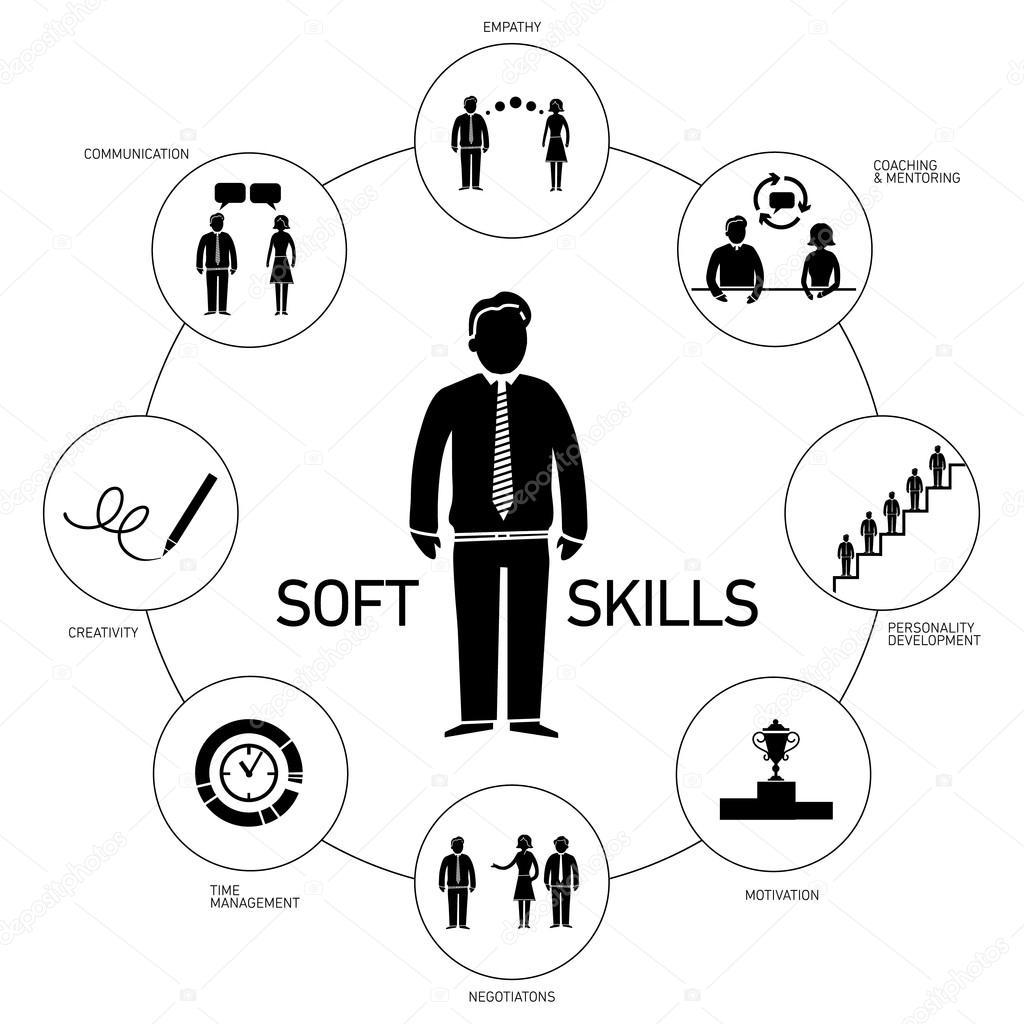 Soft Skills Icons