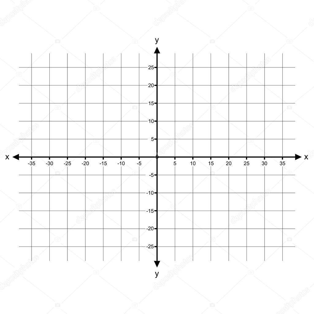 Kartesisches Koordinatensystem Vektor