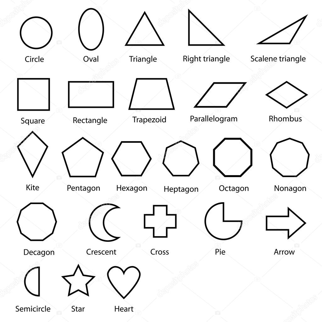 Pictures Geometric Shapes Chart