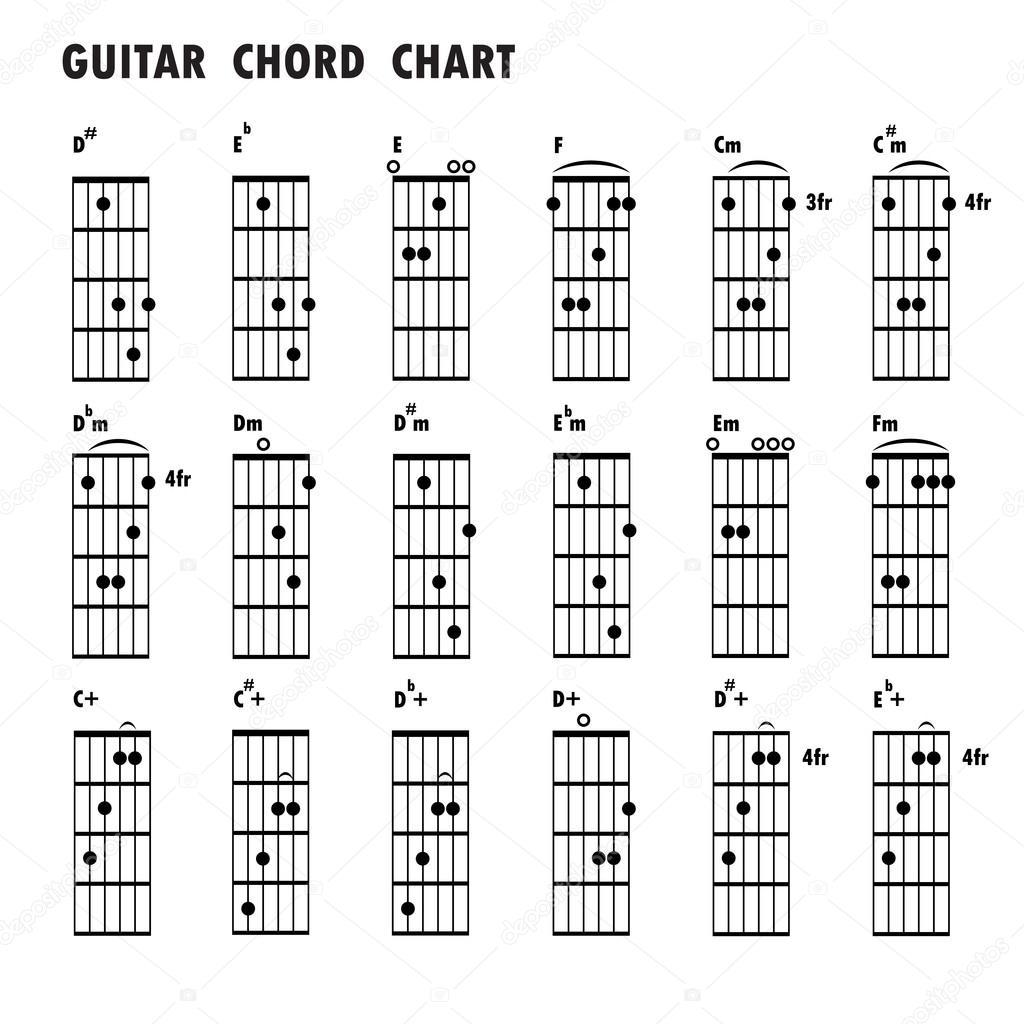 Vector Acordes Guitarra