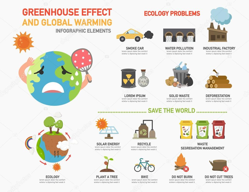 Greenhouse Effect And Global Warming Infographicsctor