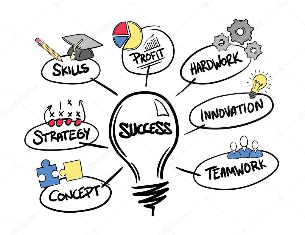 Digitally Generated Success Brainstorm