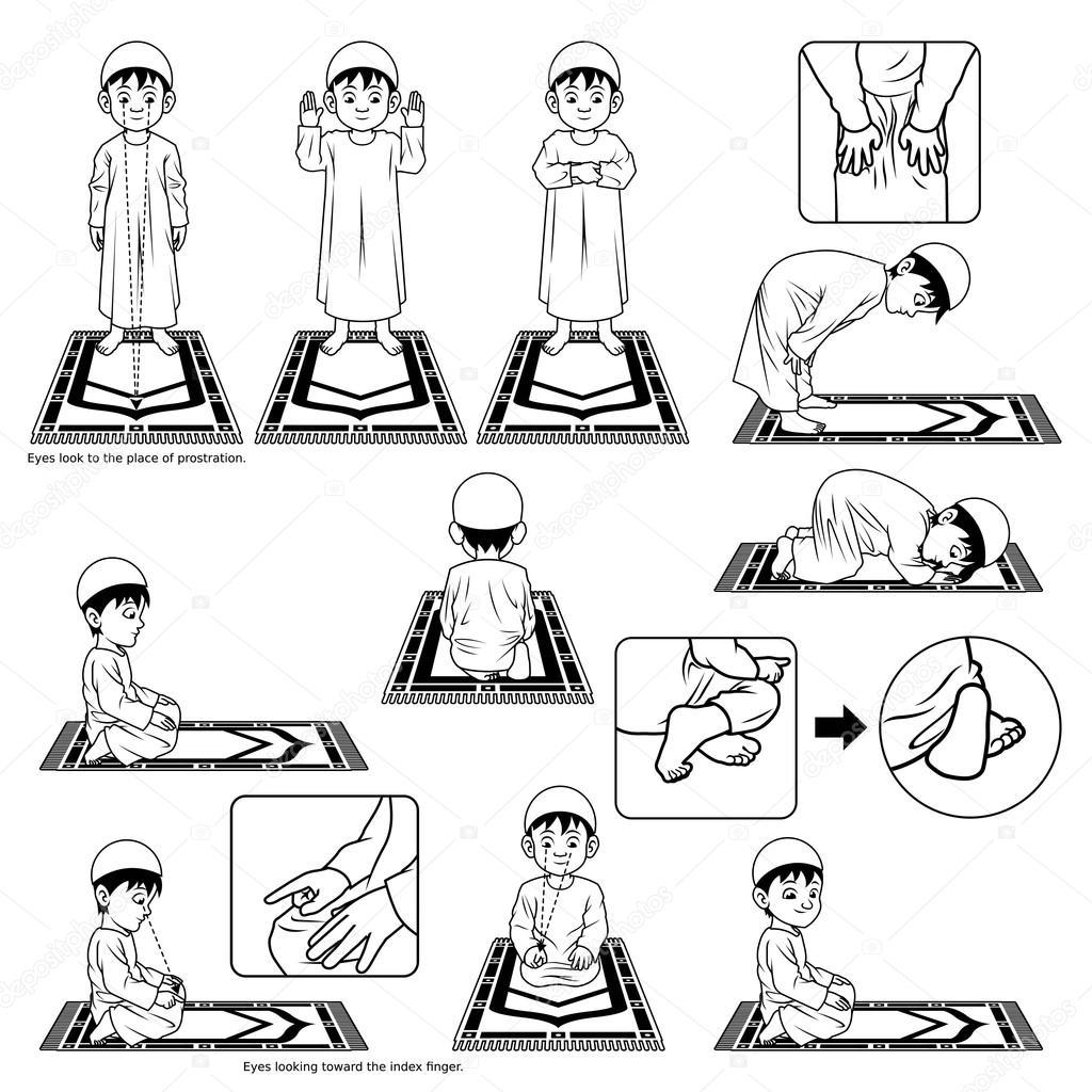 Complete Set Of Muslim Prayer Guide Outline