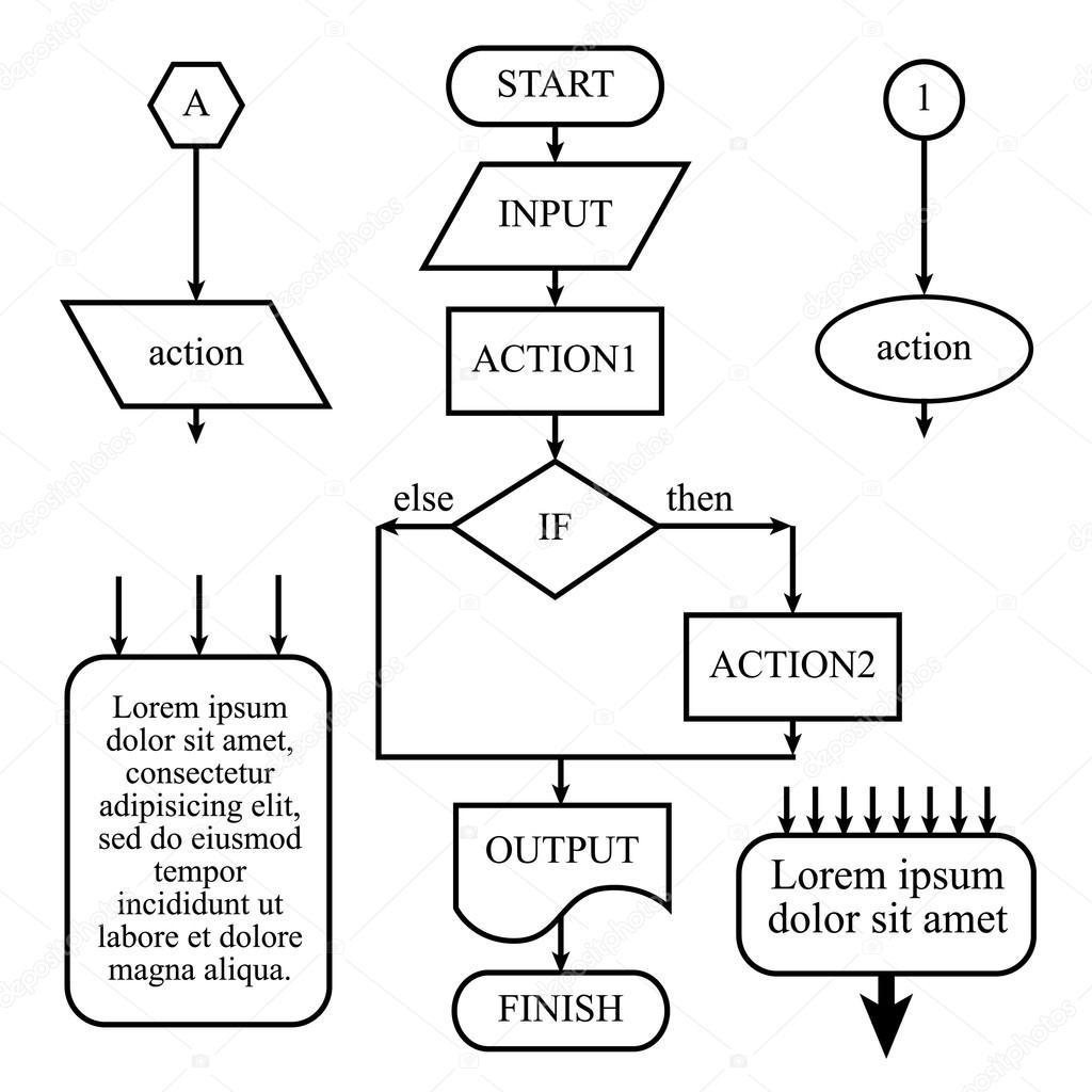Exemplo Fluxogramas Para Software Estruturado