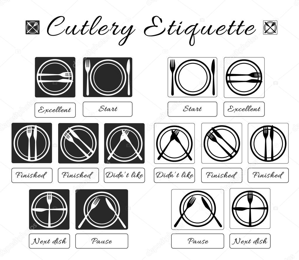 Cutlery Etiquette Table Etiquette Set Of Eating Utensils