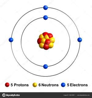 rendu 3D de la structure de l'atome de bore — Photographie
