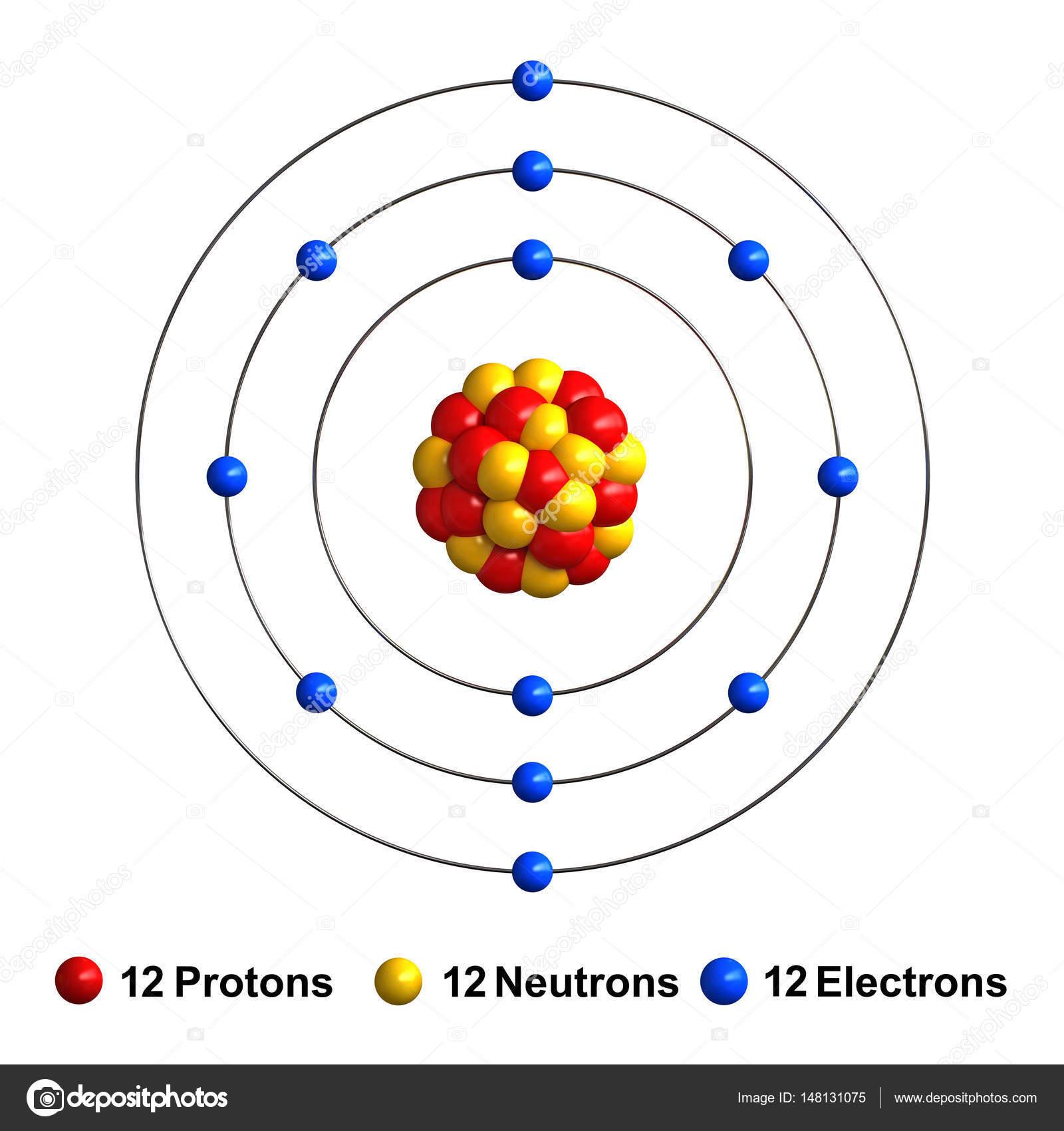 3d Render Of Atom Structure Of Magnesium