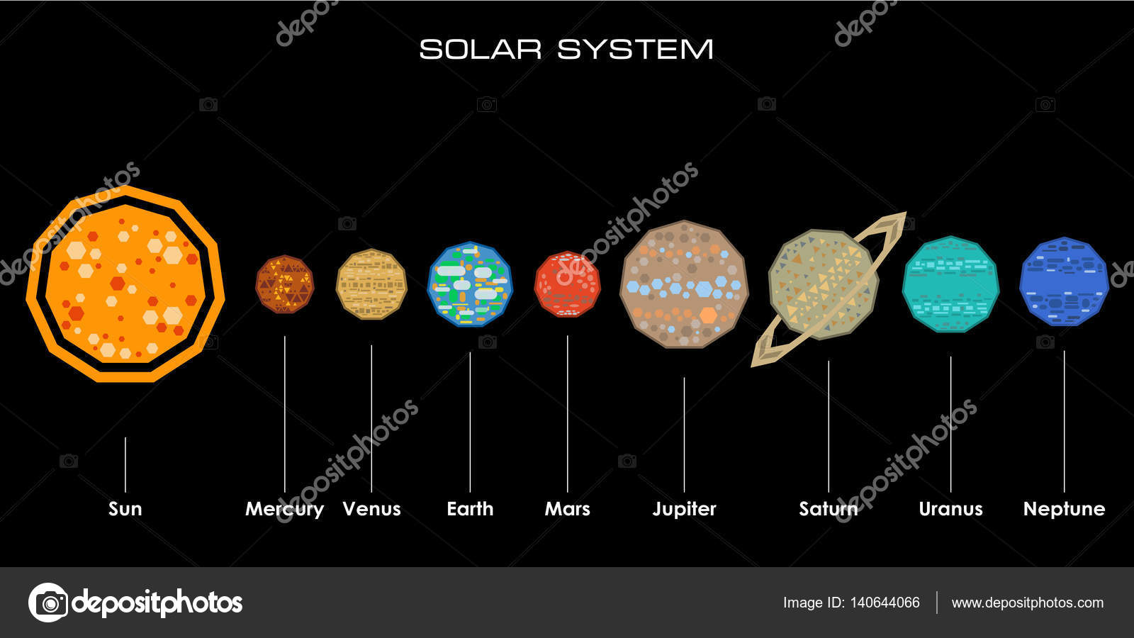 Simple Diagram Of The Solar System
