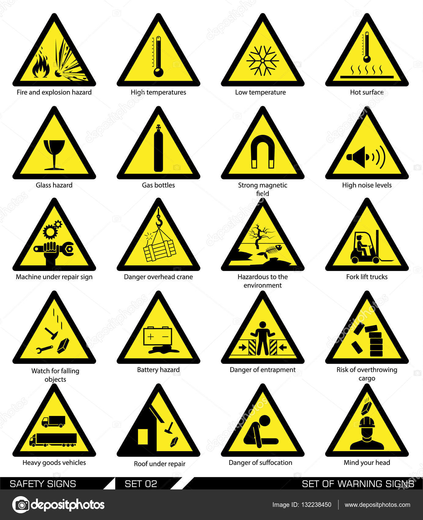 Set Of Safety Signs Caution Signs