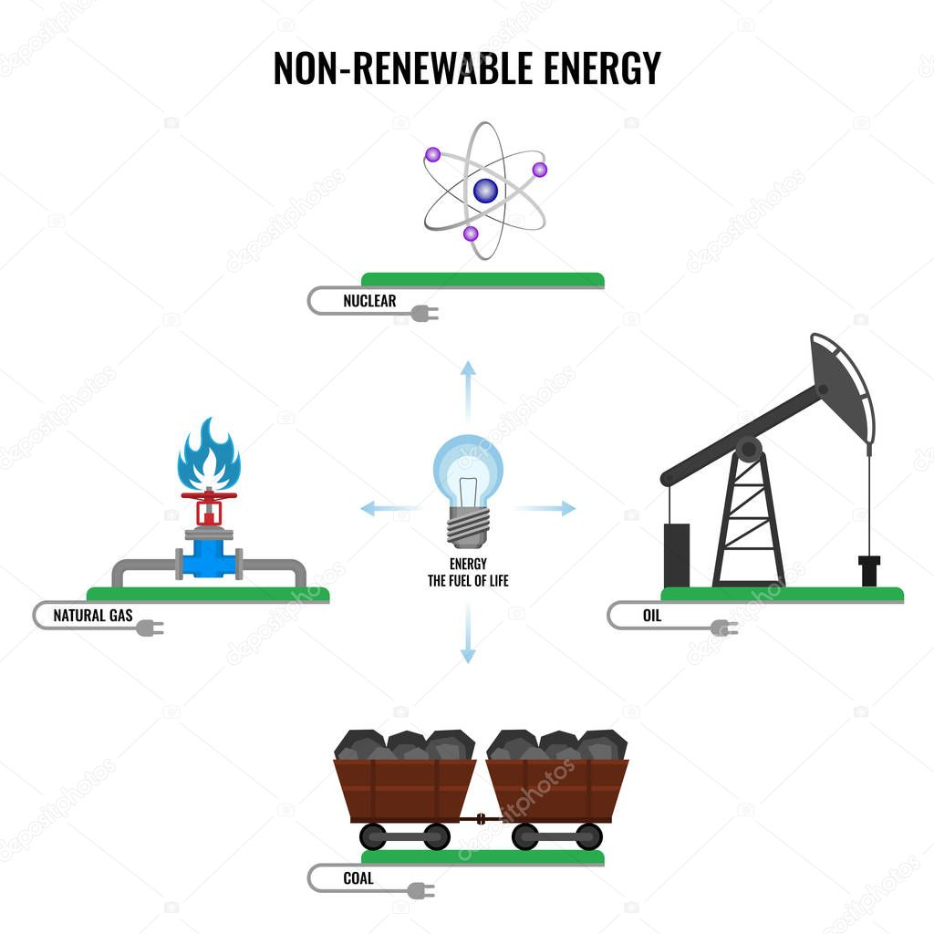 Imagenes Energia No Renovable