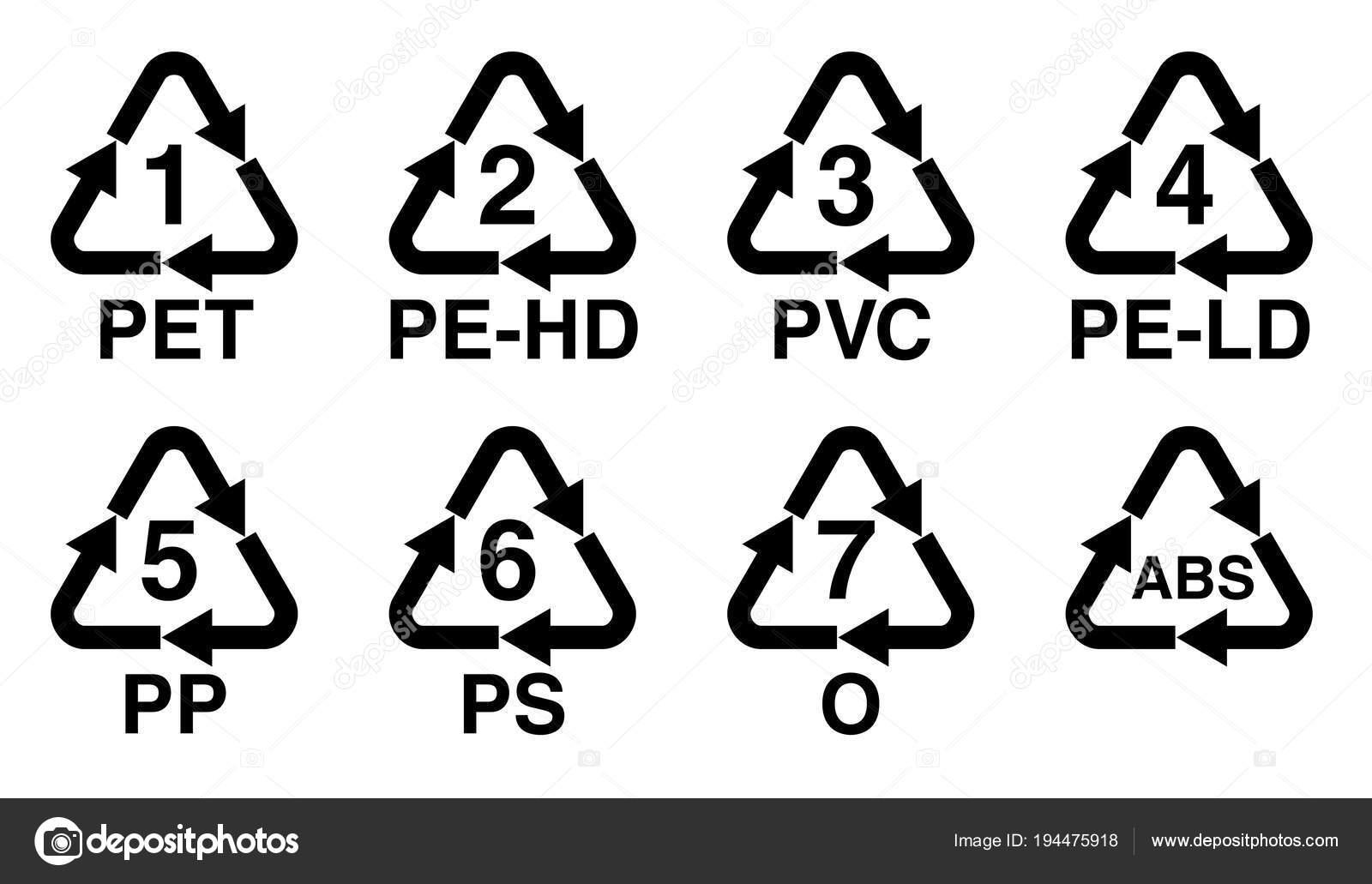 Kunststoff Recycling Symbol Recyceln Dreieck Mit Nummer
