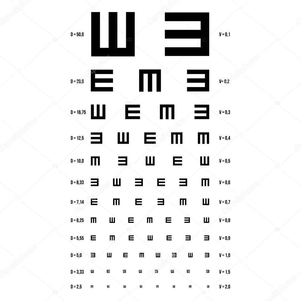 Auge Test Chart Vektor E Diagramm Vision Prufung