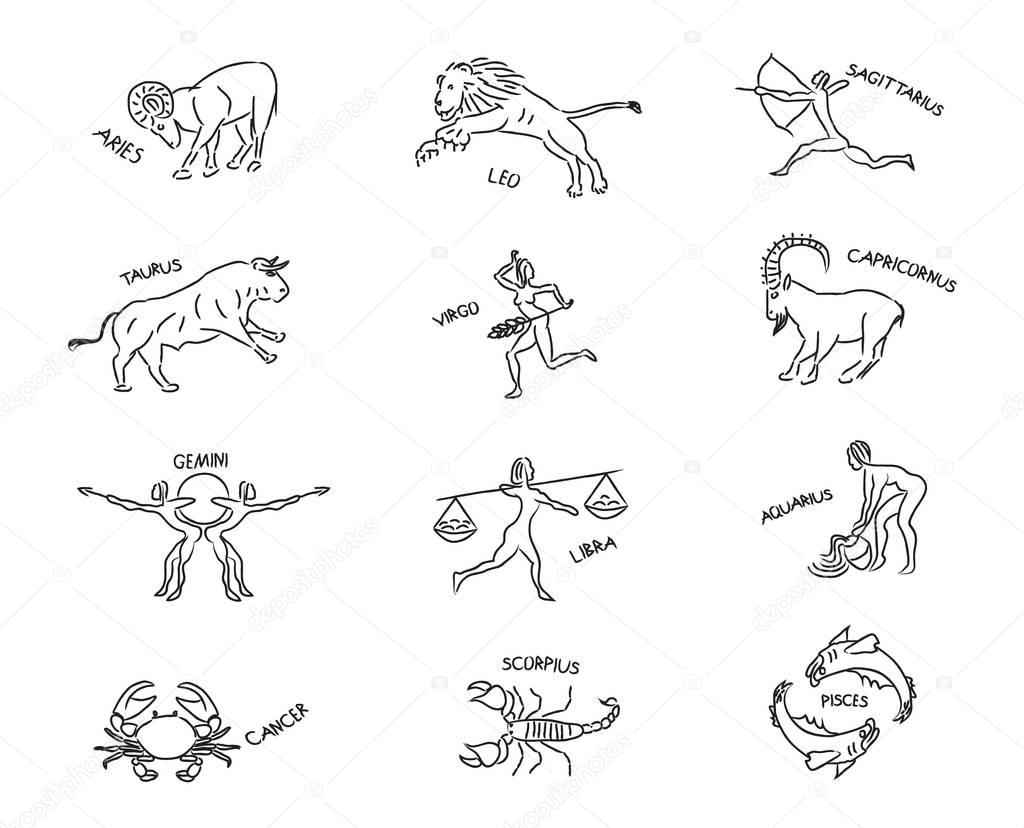 Set Astrological Sign Of Zodiacal Constellations In The