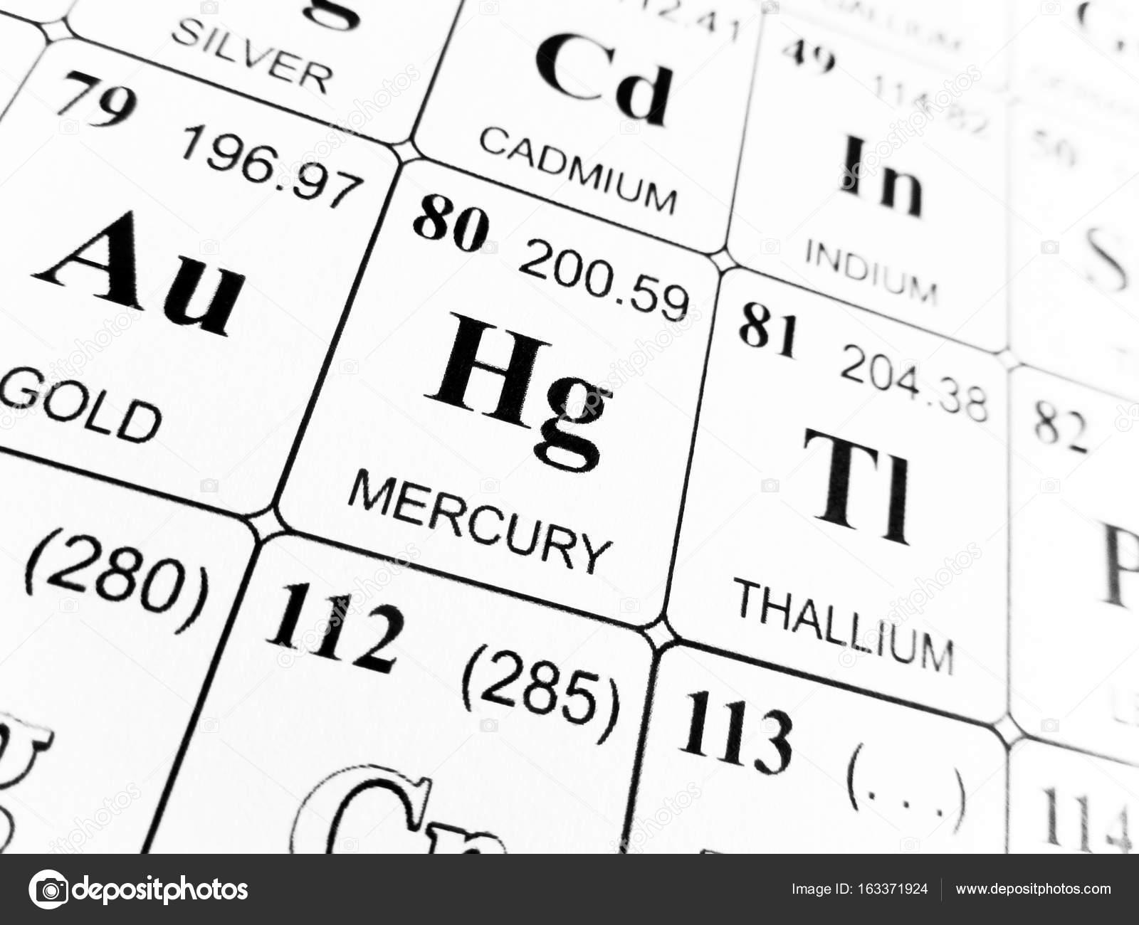 Mercure Du Tableau Periodique Des Elements