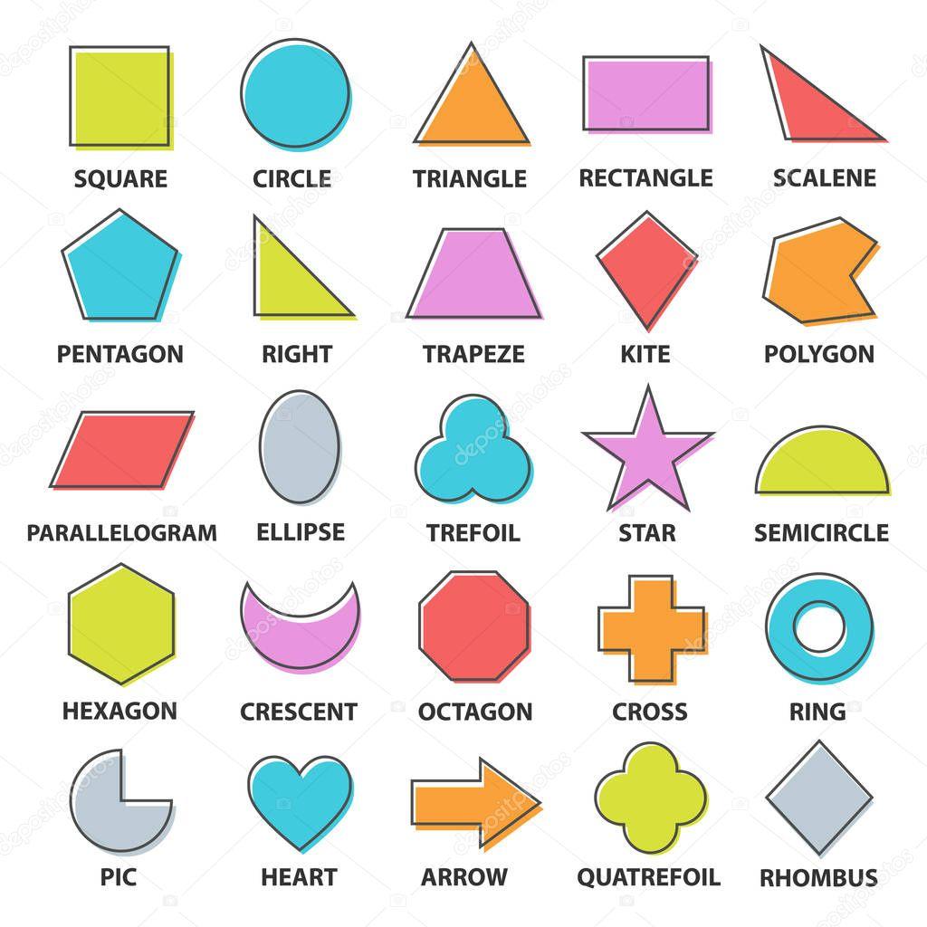 Imagenes Nombres De Formas Geometricas