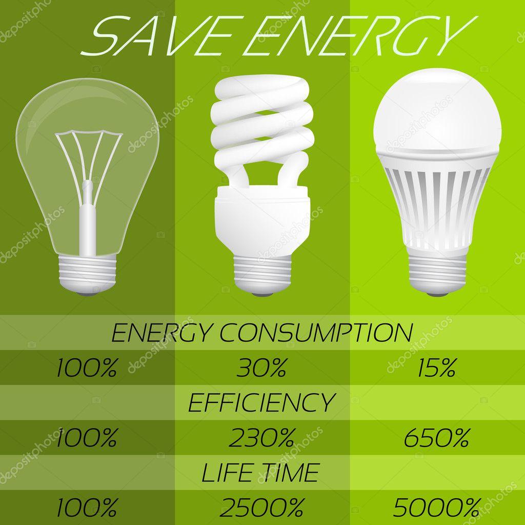 Fluorescent Light Bulbs Types