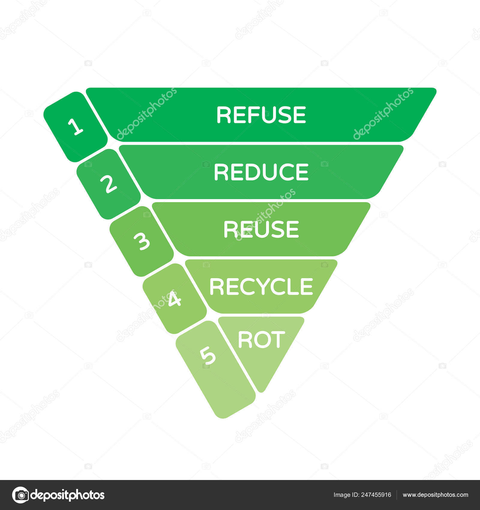 Vector Zero Waste Illustration Banner